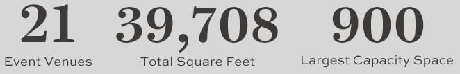 Text: 21 event venues, 39,708 total square feet, 900 largest capacity space